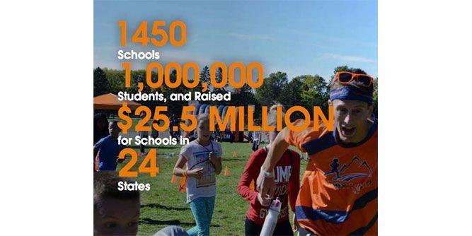 Apex Leadership - School Fundraising  slide 2