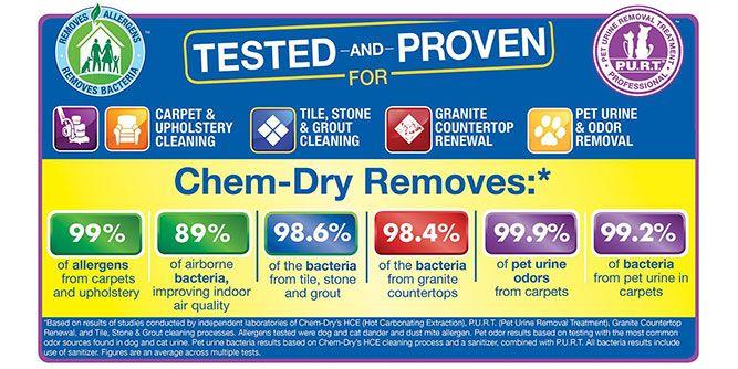 Chem-Dry Carpet Cleaning slide 5