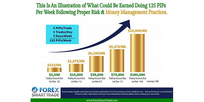 Forex Smart Trade slide 8