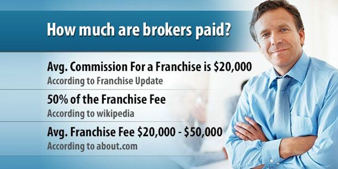 Franchise Training Institute slide 2