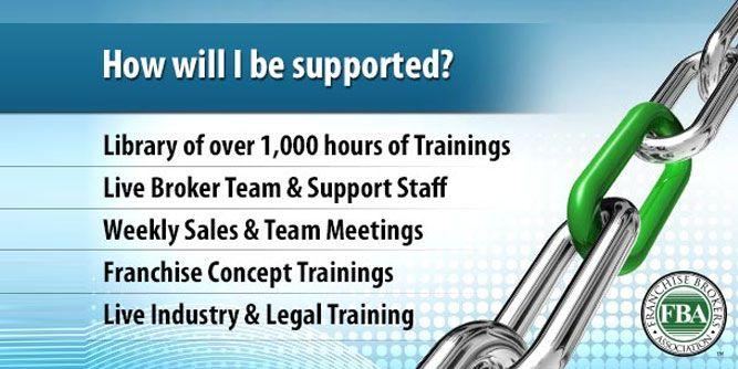 Franchise Training Institute slide 4