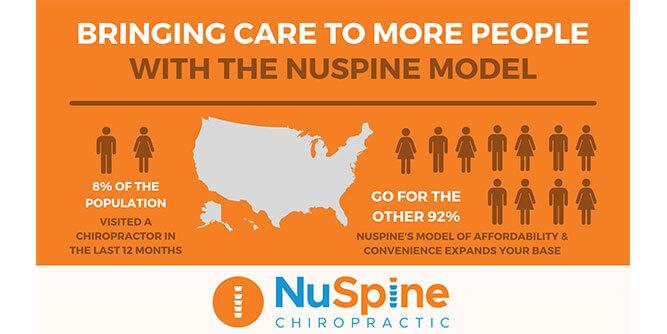 NuSpine Chiropractic slide 2