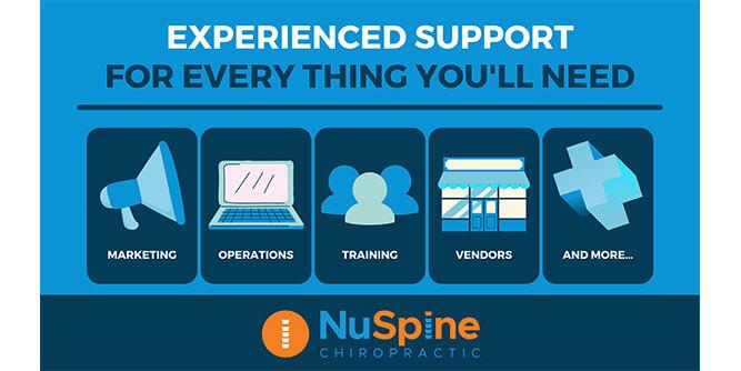 NuSpine Chiropractic slide 4