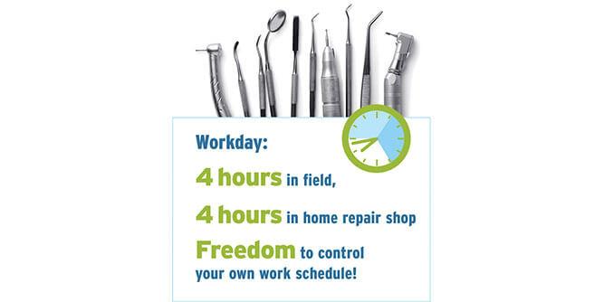 The Dentist's Choice slide 2