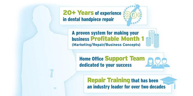 The Dentist's Choice slide 3