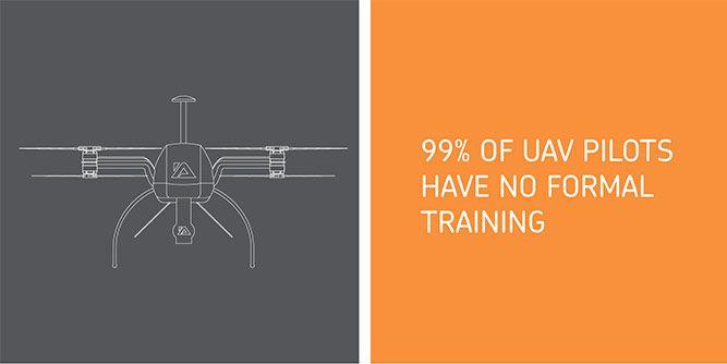 UAV Advanced - Drone Pilot Training slide 2