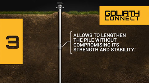 GoliathTech Screw Pile System