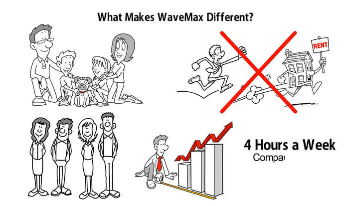 WaveMAX Laundry Video